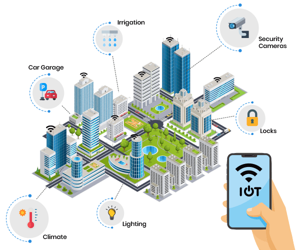 internet of things companies